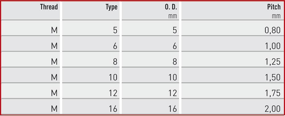 M-Tabelle-Englisch