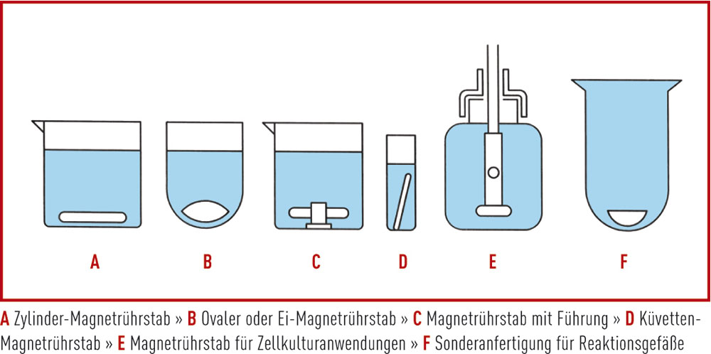 magnetisches-ruehren-2