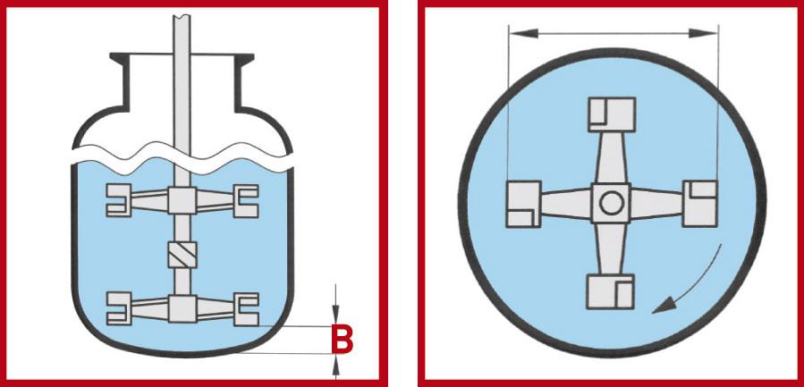 Impuls-Gegenstrom-ruehrer