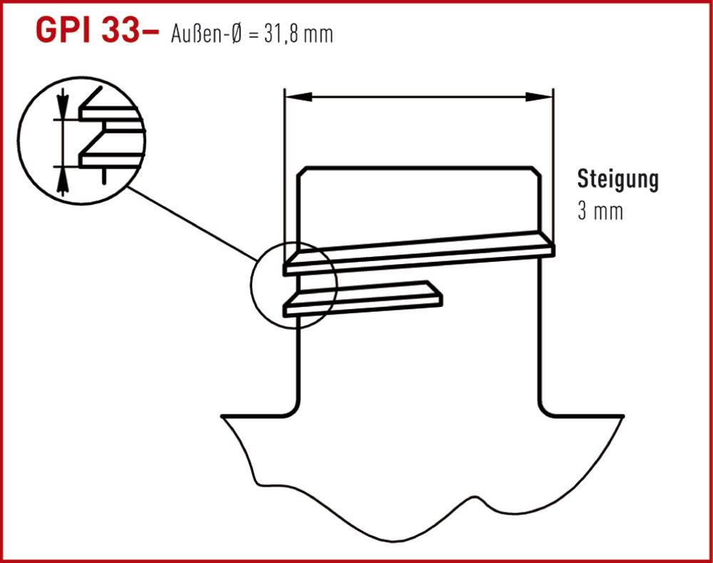 gpi-zeichnung