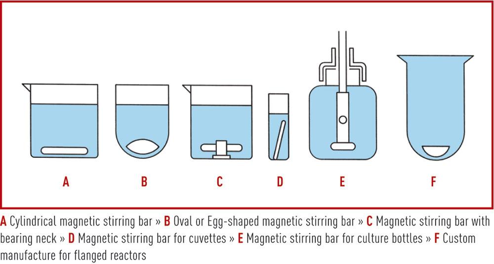 Magnetisches-ruehren-2-Englisch
