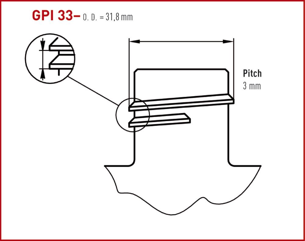 GPI-Zeichnung-Englisch