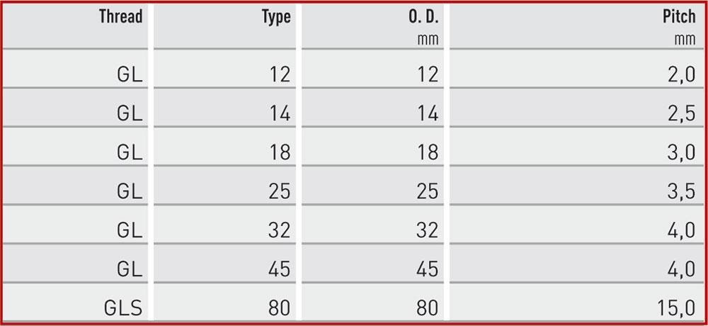 GL-Tabelle-Englisch