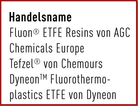 ETFE_Handelsname_Englisch